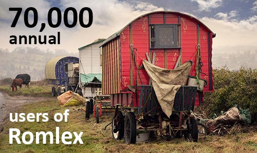 Photograph of Romani caravans with caption 70,000 annual users of Romlex