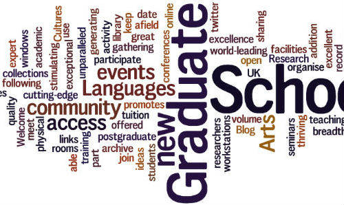 Graduate school word cloud