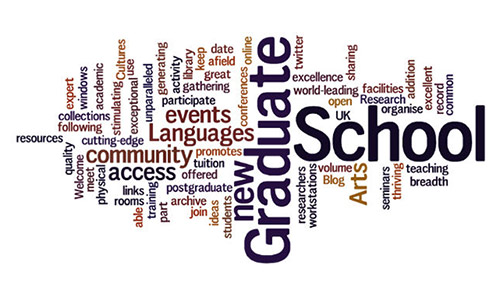 Text image of Graduate School with related subjects